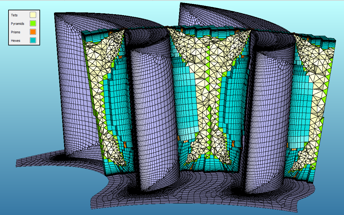 Improve CFD Efficiency with Solution-Based Mesh Adaptation